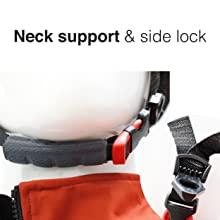 neck support heartshelmet